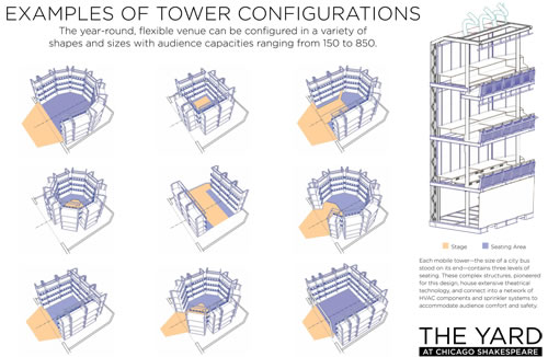 Diagrams of the different modular seating tower options